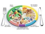 Спутник - иконка «питание» в Берендеево
